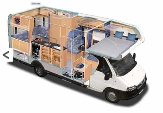 Plano de autocaravana típica
