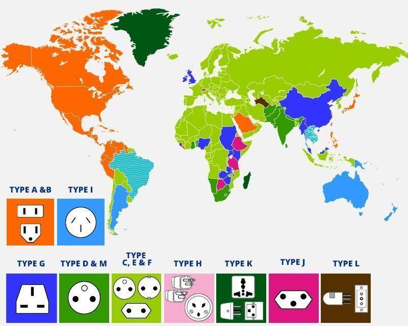 Mapa mundial de enchufes por países